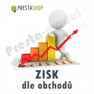 Modul pro PrestaShop - [Modul] Zisk dle obchodů - Presta-modul 1.5.x, 1.6.x