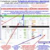 Modul pro PrestaShop - [MODUL] Online podání PPL (exp/imp CSV) - Presta-modul 1.5.x, 1.6.x