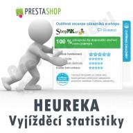 [Modul] Heureka - Výjazdné štatistiky